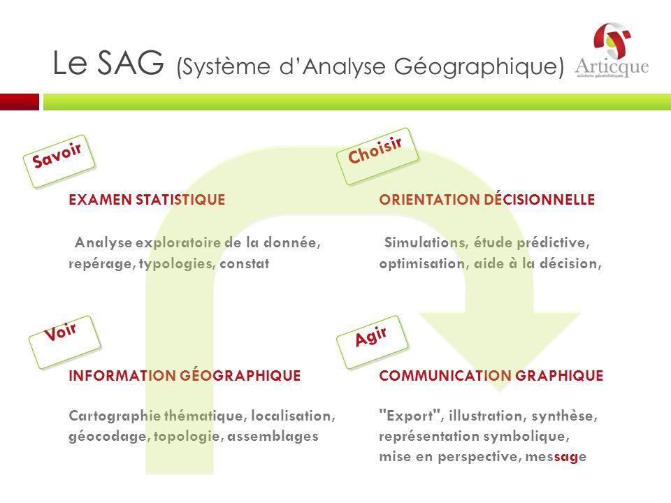 Le SAG (Système d'Analyse Géographique)