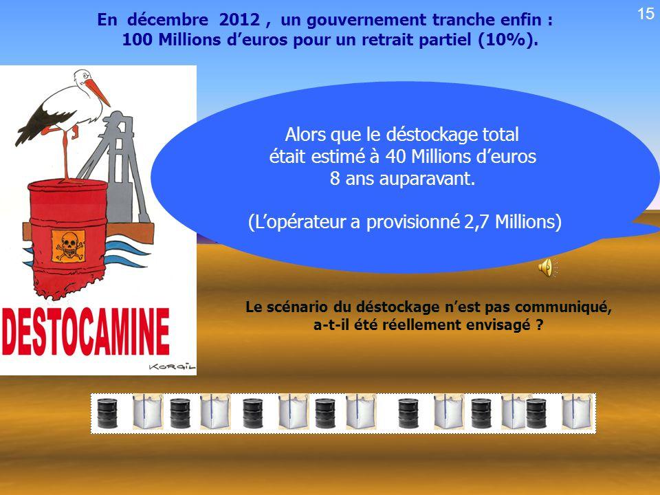 Alors que le déstockage total était estimé à 40 Millions d'euros