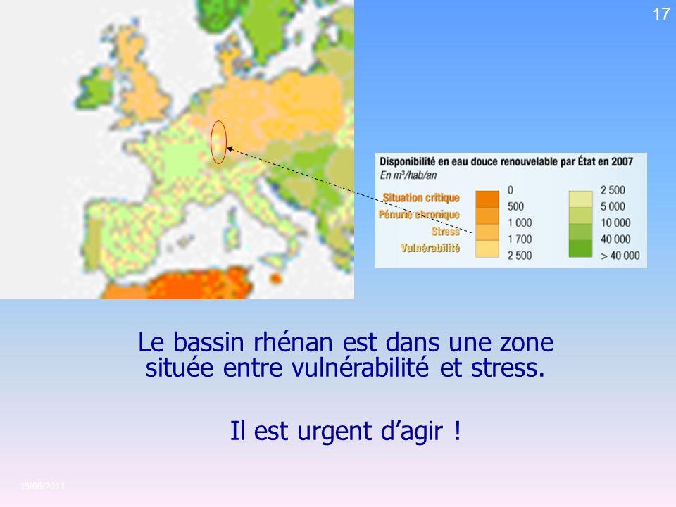 17 Le bassin rhénan est dans une zone située entre vulnérabilité et stress. Il est urgent d'agir !