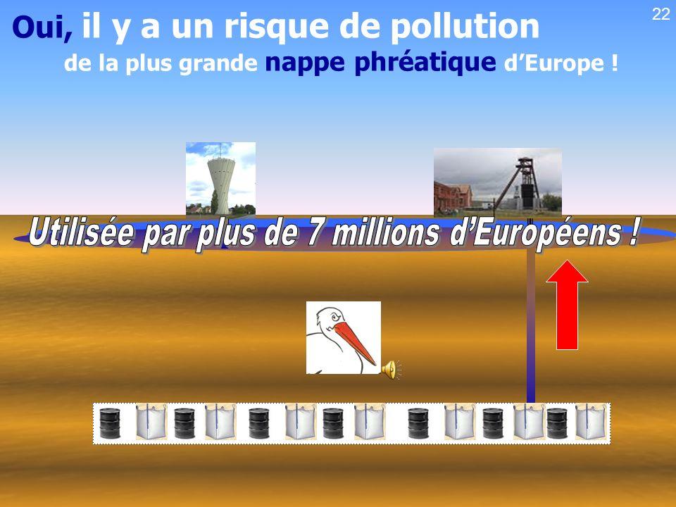 Oui, il y a un risque de pollution