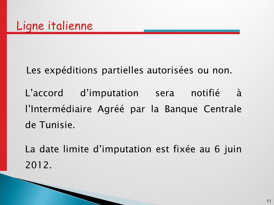 Ligne italienne Les expéditions partielles autorisées ou non.