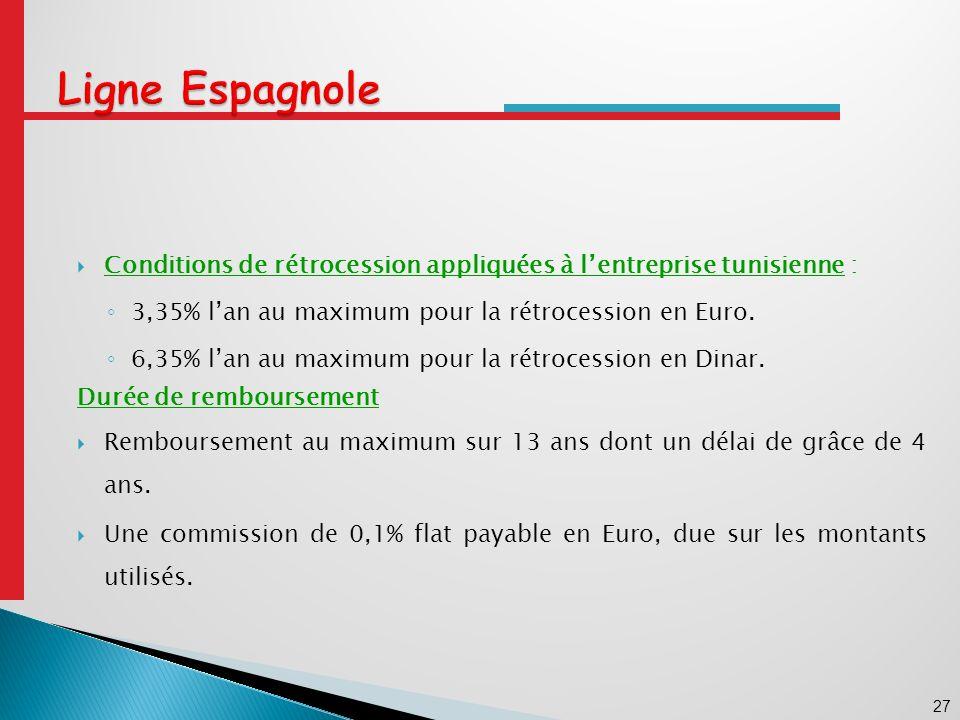 Ligne Espagnole Conditions de rétrocession appliquées à l'entreprise tunisienne : 3,35% l'an au maximum pour la rétrocession en Euro.