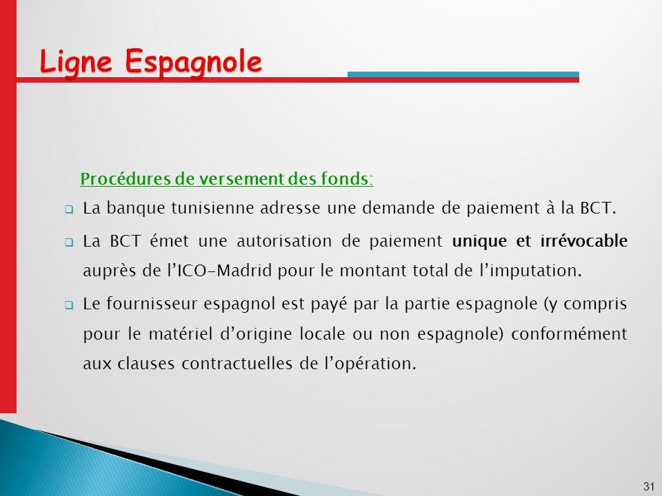 Ligne Espagnole Procédures de versement des fonds: La banque tunisienne adresse une demande de paiement à la BCT.
