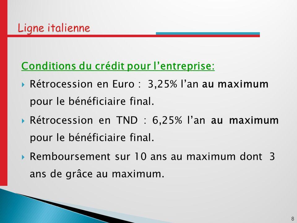 Ligne italienne Conditions du crédit pour l'entreprise:
