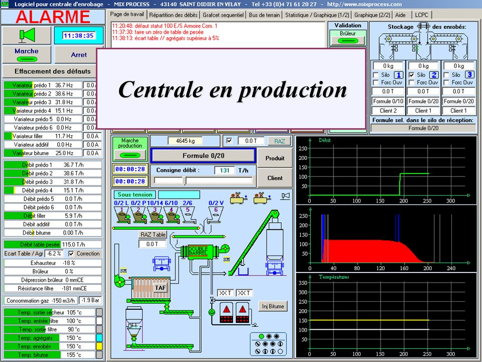 Centrale en production