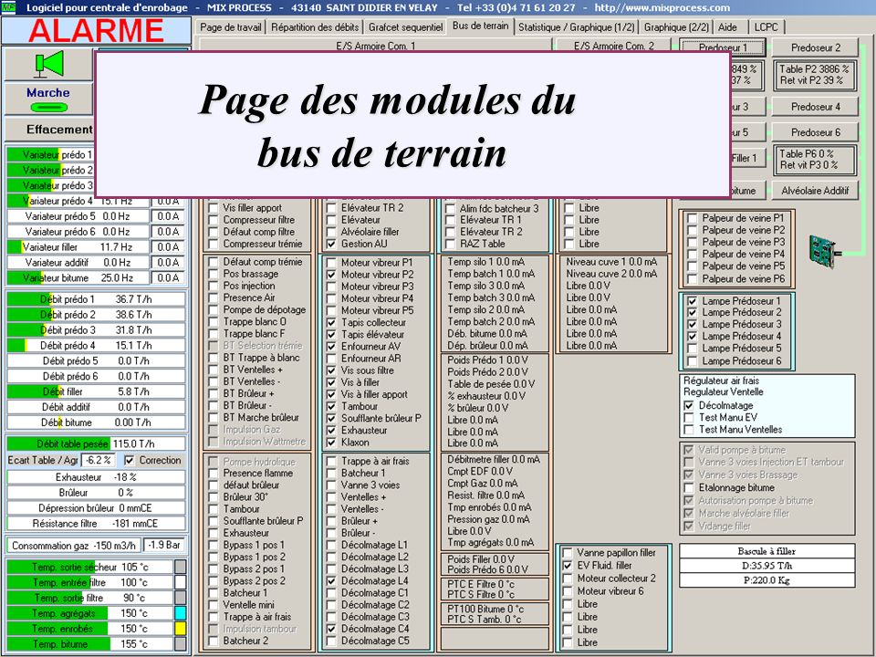 Page des modules du bus de terrain
