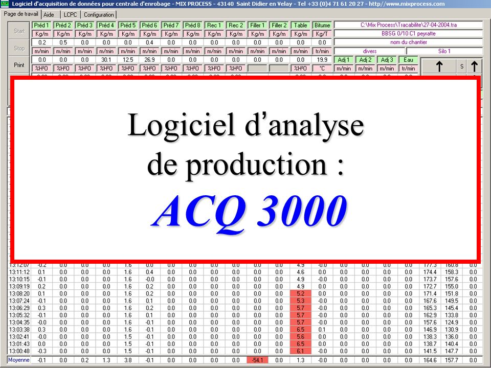Logiciel d'analyse de production : ACQ 3000