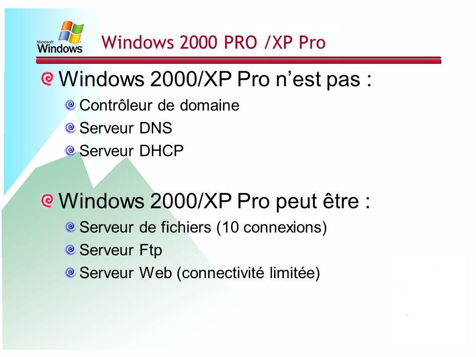 Windows 2000/XP Pro n'est pas :