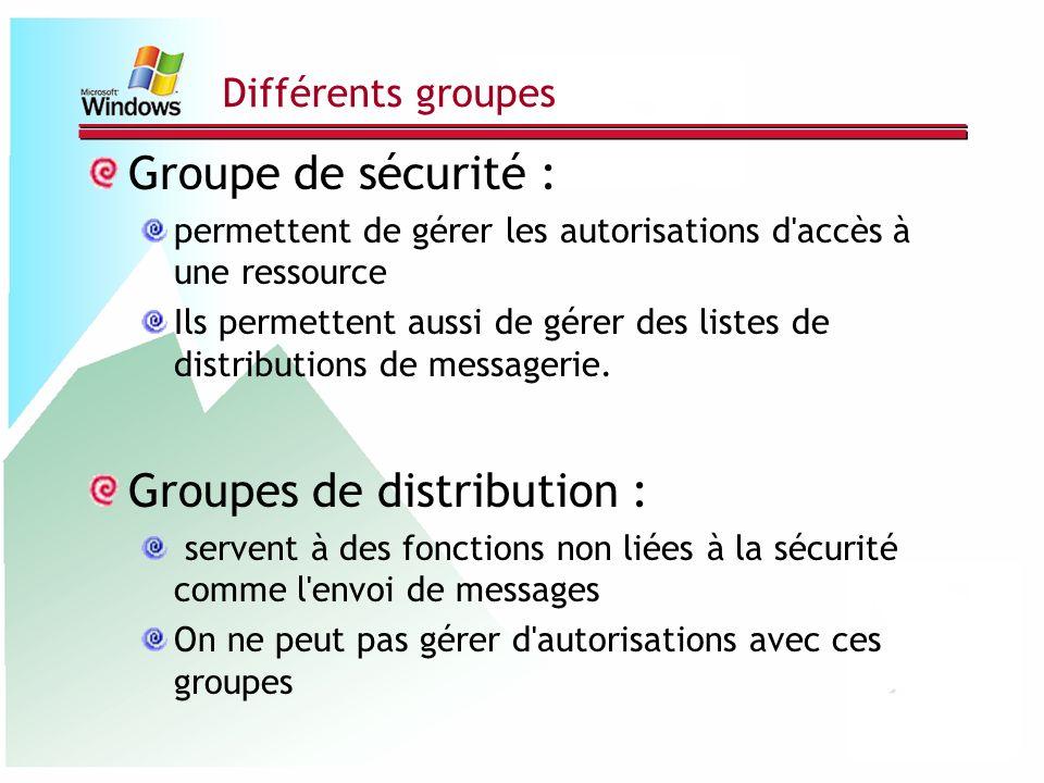 Groupes de distribution :