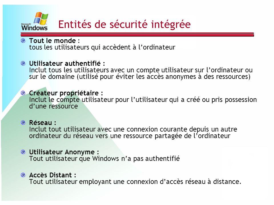 Entités de sécurité intégrée
