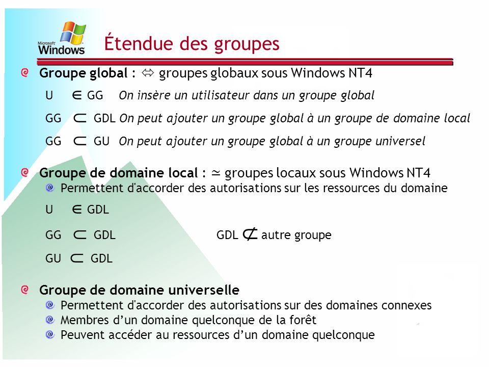 Étendue des groupes Groupe global :  groupes globaux sous Windows NT4