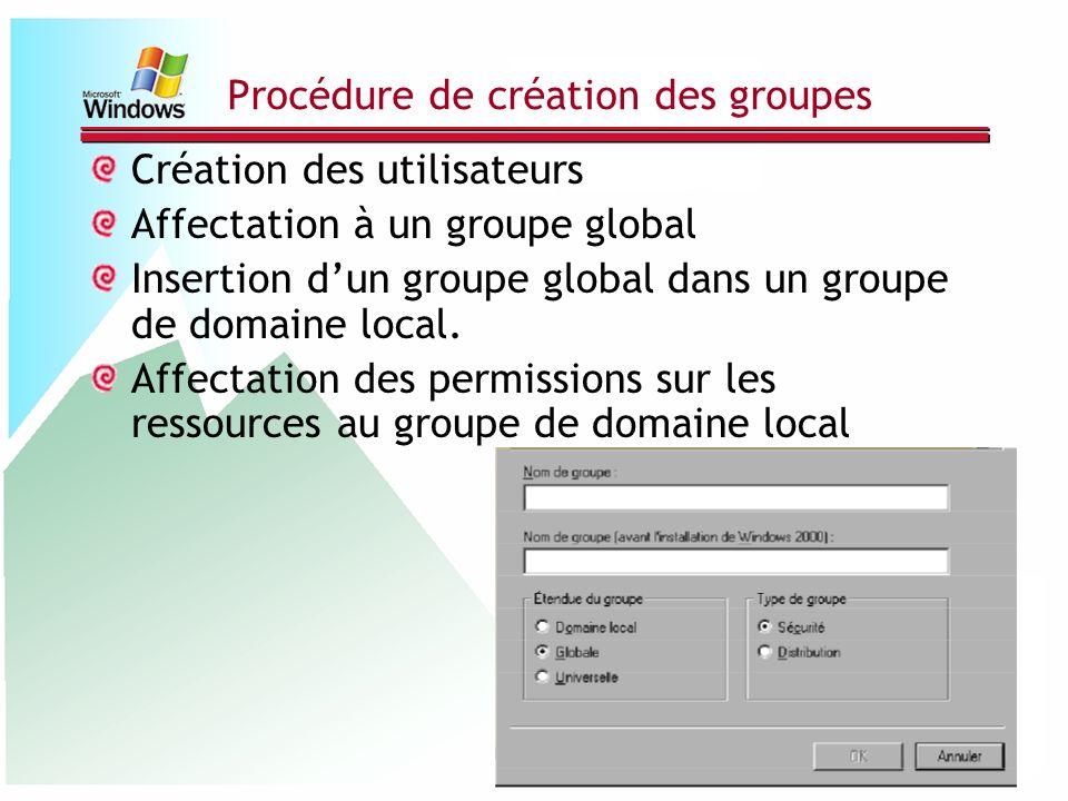 Procédure de création des groupes