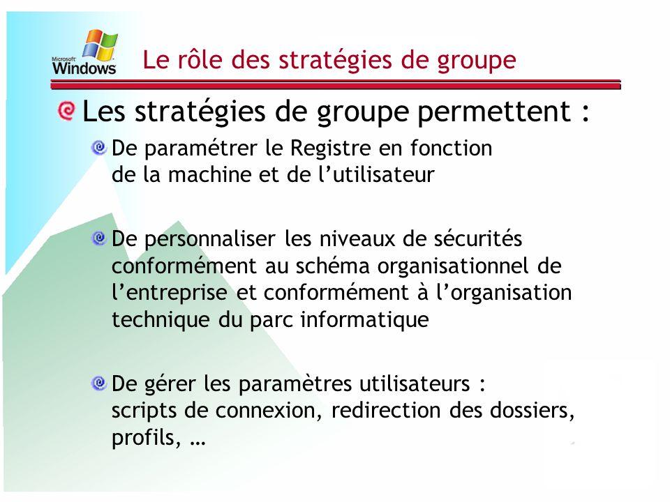 Le rôle des stratégies de groupe