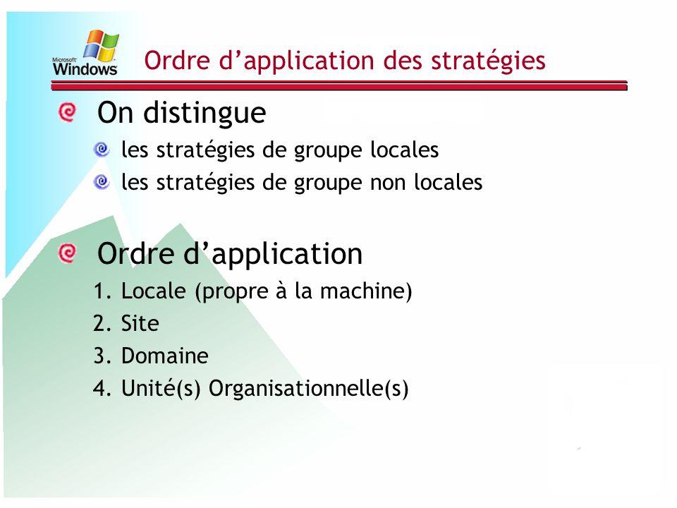 Ordre d'application des stratégies