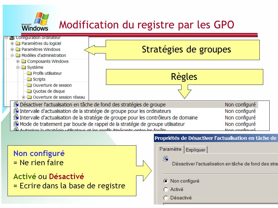 Modification du registre par les GPO