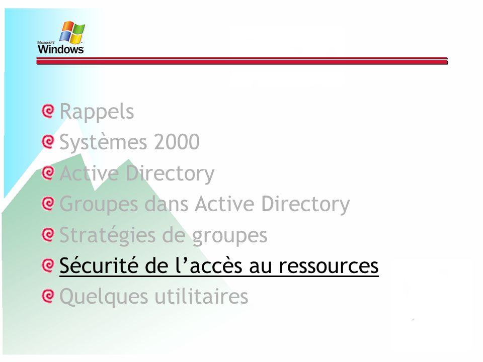 Rappels Systèmes 2000. Active Directory. Groupes dans Active Directory. Stratégies de groupes. Sécurité de l'accès au ressources.