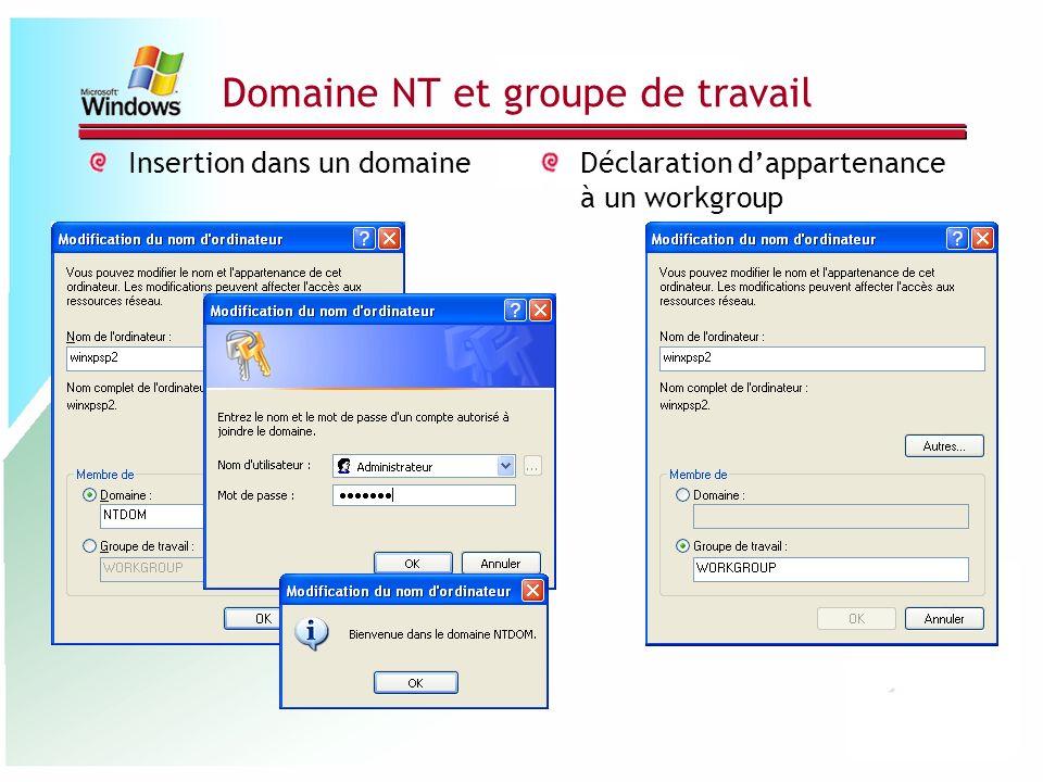 Domaine NT et groupe de travail