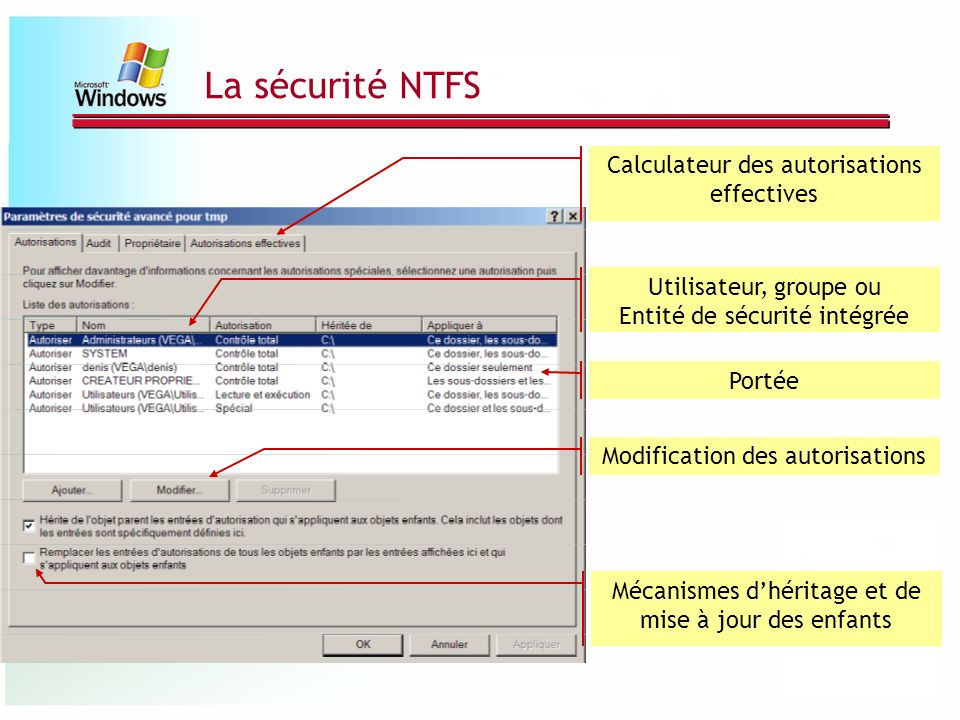 La sécurité NTFS Calculateur des autorisations effectives