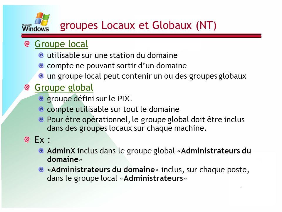 groupes Locaux et Globaux (NT)