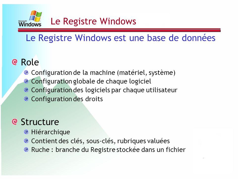 Le Registre Windows est une base de données
