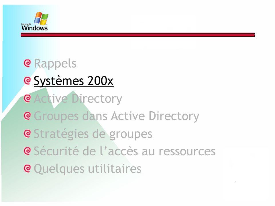 Rappels Systèmes 200x. Active Directory. Groupes dans Active Directory. Stratégies de groupes. Sécurité de l'accès au ressources.
