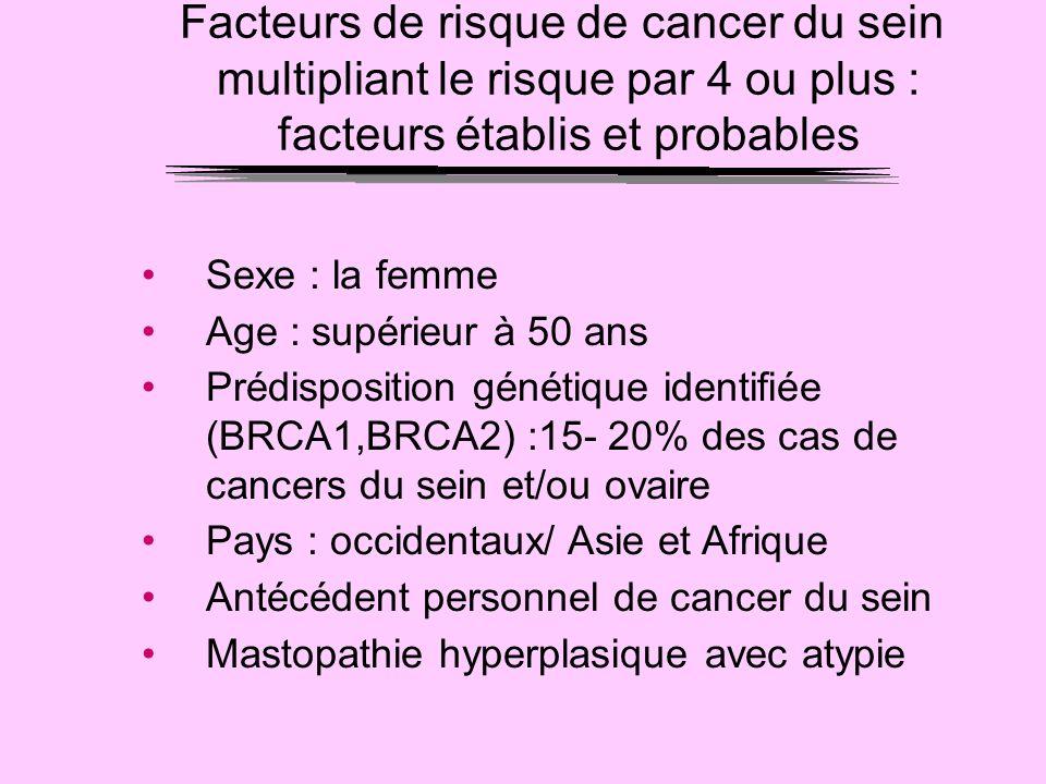 Facteurs de risque de cancer du sein multipliant le risque par 4 ou plus : facteurs établis et probables