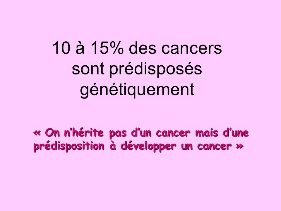 10 à 15% des cancers sont prédisposés génétiquement