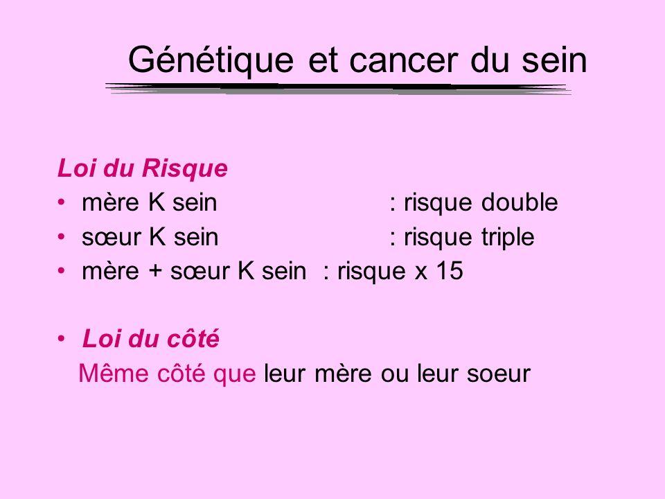 Génétique et cancer du sein