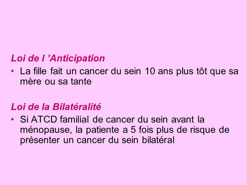 Loi de l 'Anticipation La fille fait un cancer du sein 10 ans plus tôt que sa mère ou sa tante. Loi de la Bilatéralité.