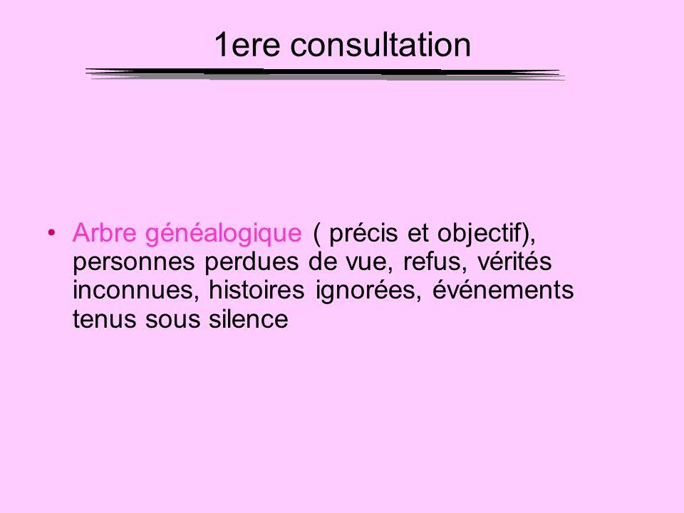 1ere consultation