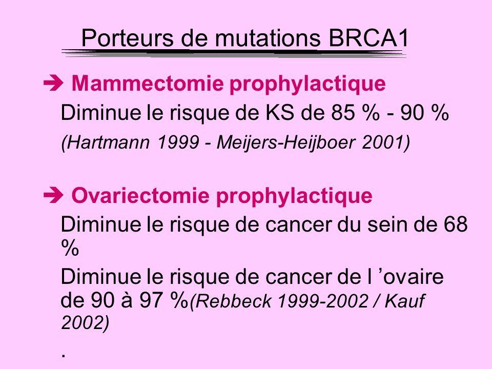 Porteurs de mutations BRCA1