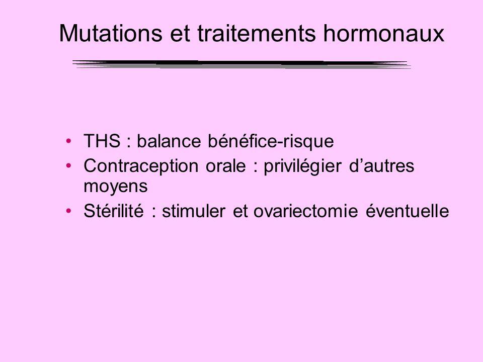 Mutations et traitements hormonaux