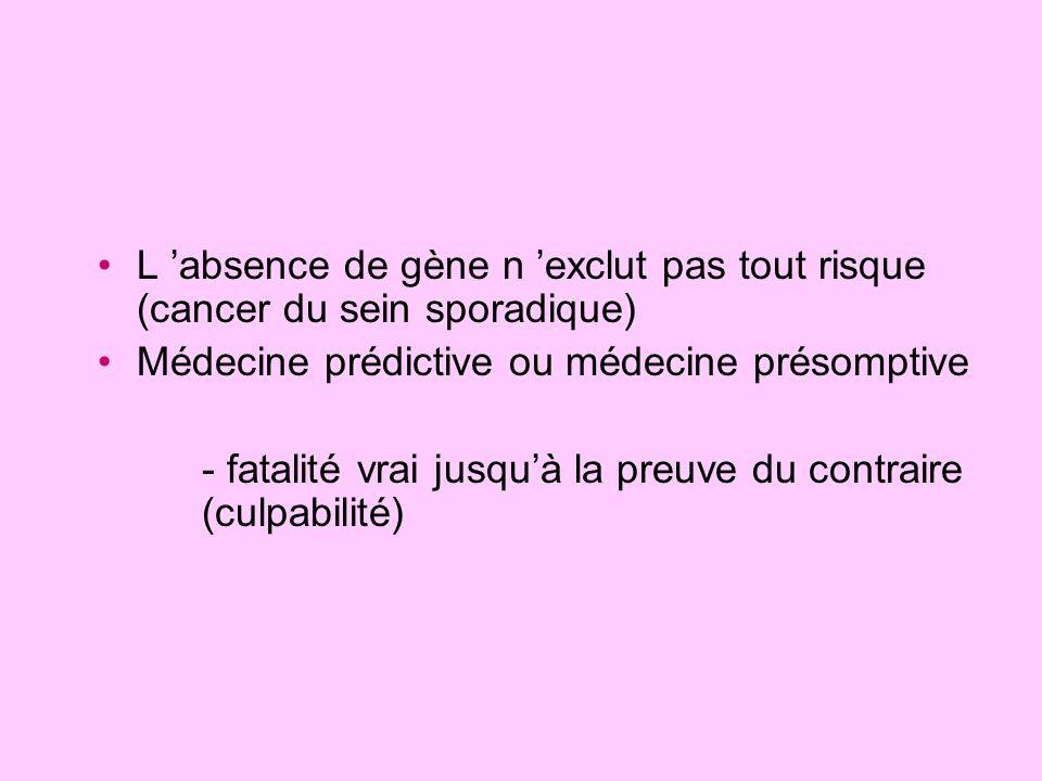 L 'absence de gène n 'exclut pas tout risque (cancer du sein sporadique)