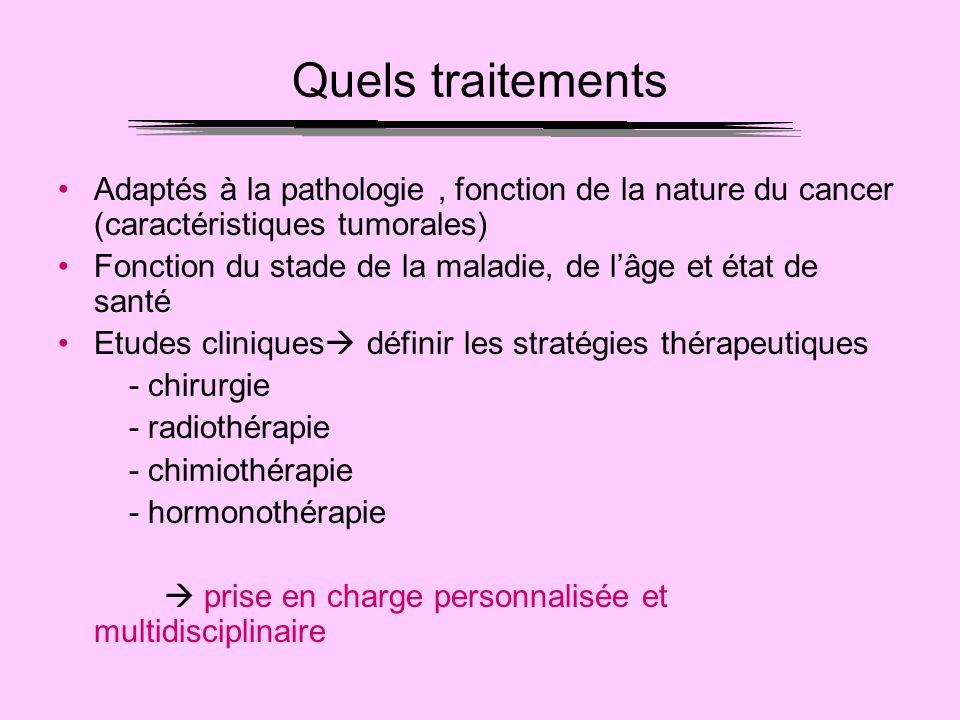 Quels traitements Adaptés à la pathologie , fonction de la nature du cancer (caractéristiques tumorales)