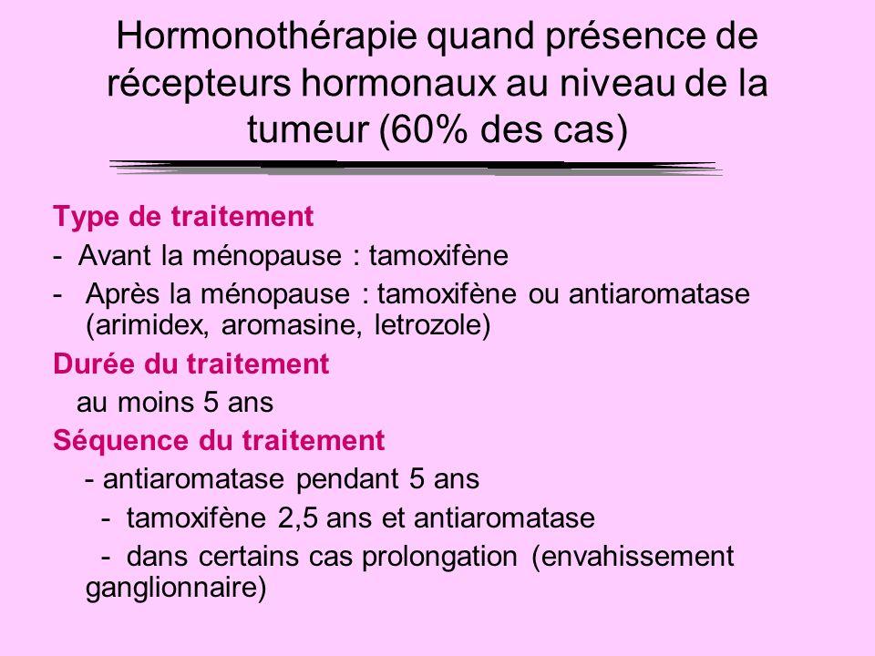Hormonothérapie quand présence de récepteurs hormonaux au niveau de la tumeur (60% des cas)
