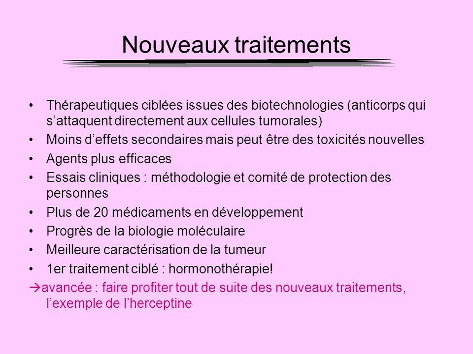 Nouveaux traitements Thérapeutiques ciblées issues des biotechnologies (anticorps qui s'attaquent directement aux cellules tumorales)