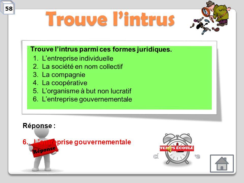 Trouve l'intrus Trouve l'intrus parmi ces formes juridiques.