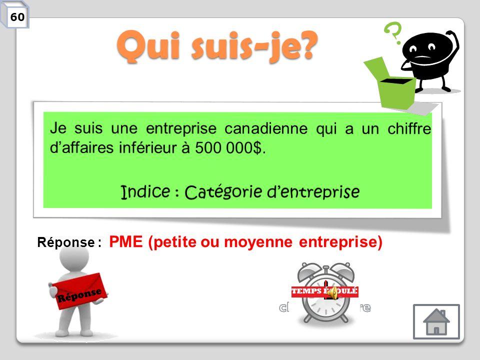 Indice : Catégorie d'entreprise