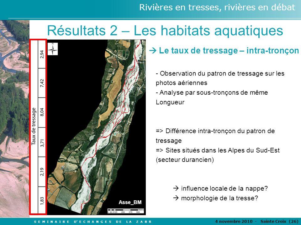 Résultats 2 – Les habitats aquatiques