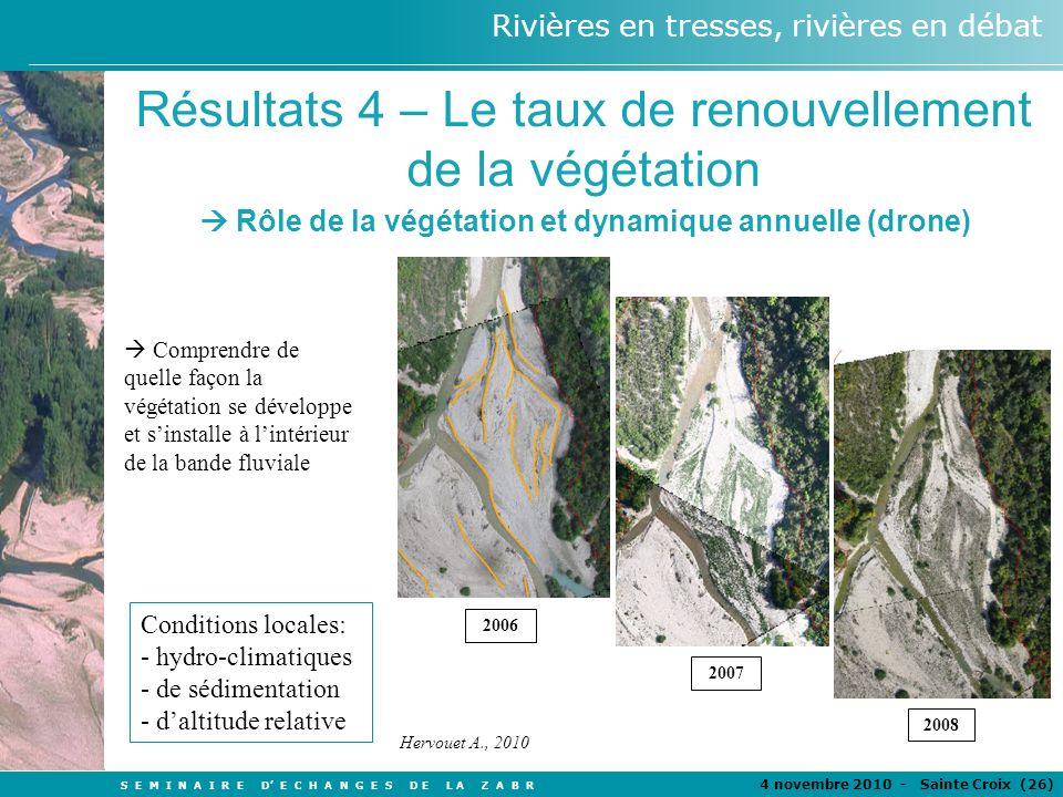 Résultats 4 – Le taux de renouvellement de la végétation