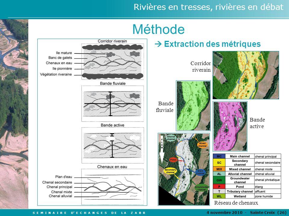 Méthode  Extraction des métriques Corridor riverain Bande fluviale