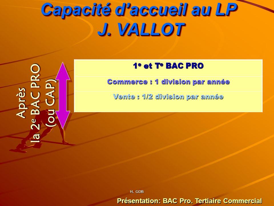 Capacité d'accueil au LP J. VALLOT