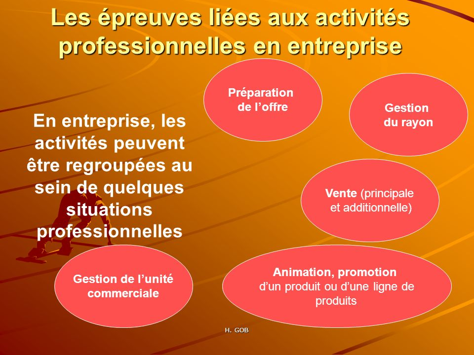 Les épreuves liées aux activités professionnelles en entreprise