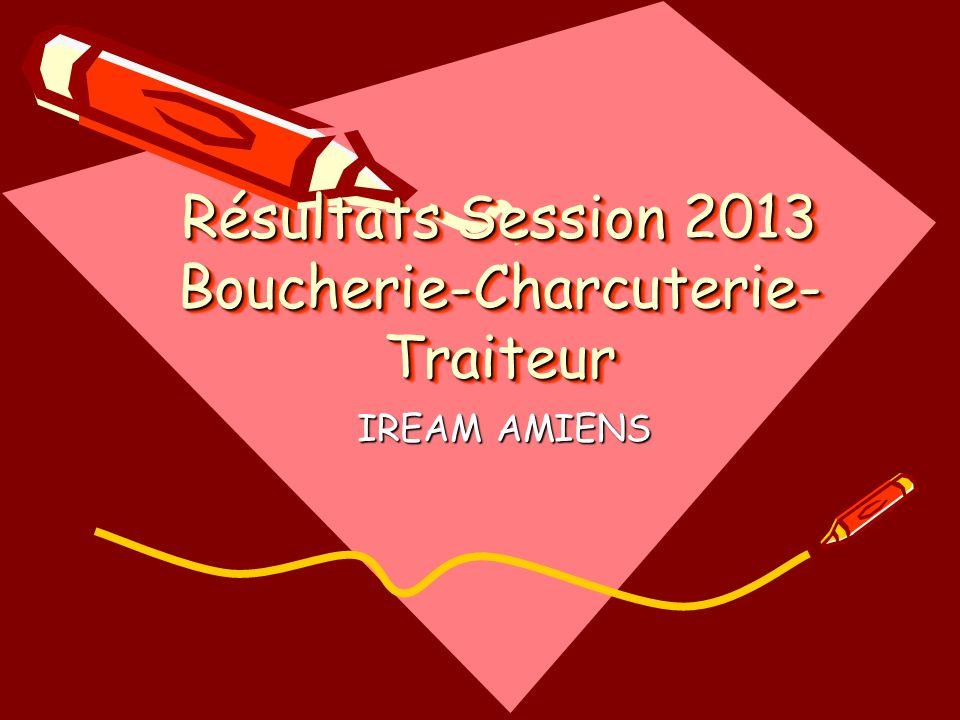 Résultats Session 2013 Boucherie-Charcuterie-Traiteur