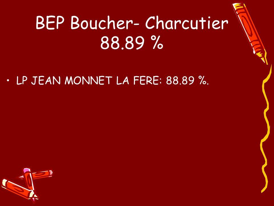 BEP Boucher- Charcutier 88.89 %