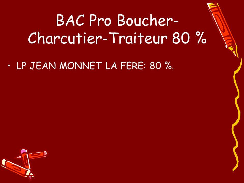 BAC Pro Boucher- Charcutier-Traiteur 80 %