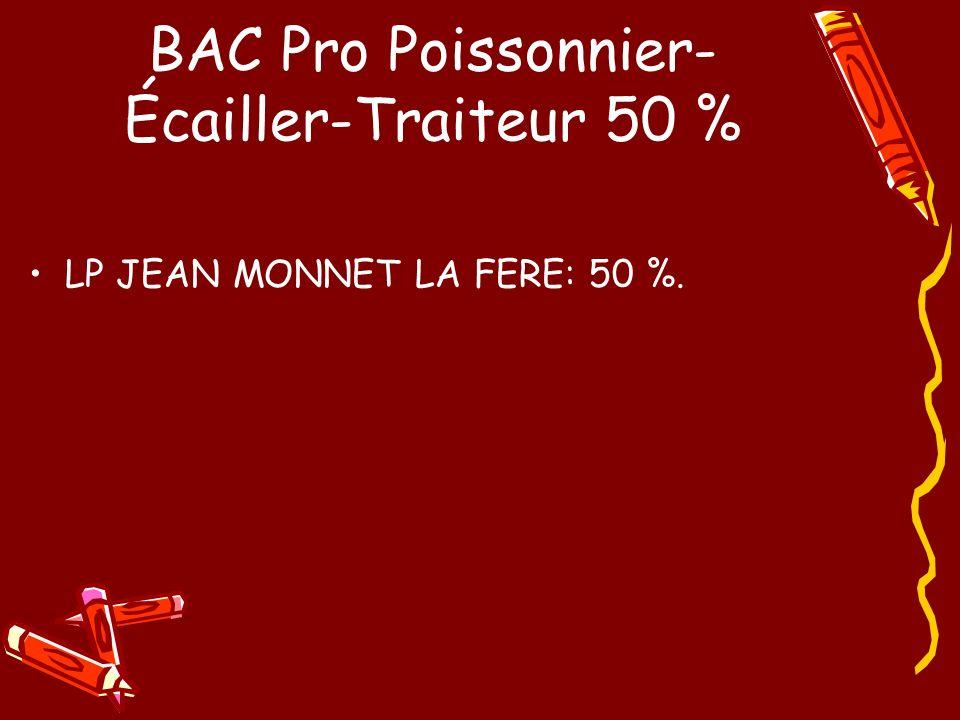 BAC Pro Poissonnier-Écailler-Traiteur 50 %