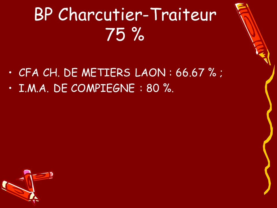 BP Charcutier-Traiteur 75 %