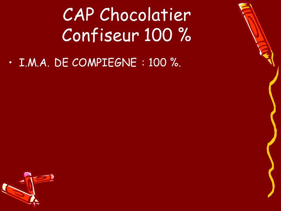 CAP Chocolatier Confiseur 100 %