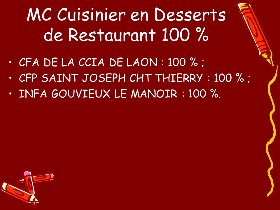 MC Cuisinier en Desserts de Restaurant 100 %